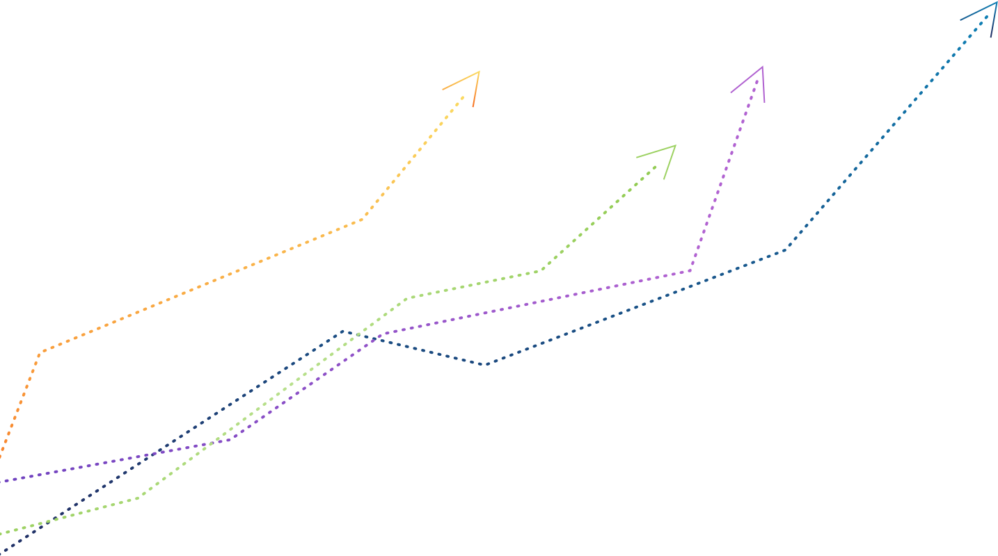 Line graph of increased business